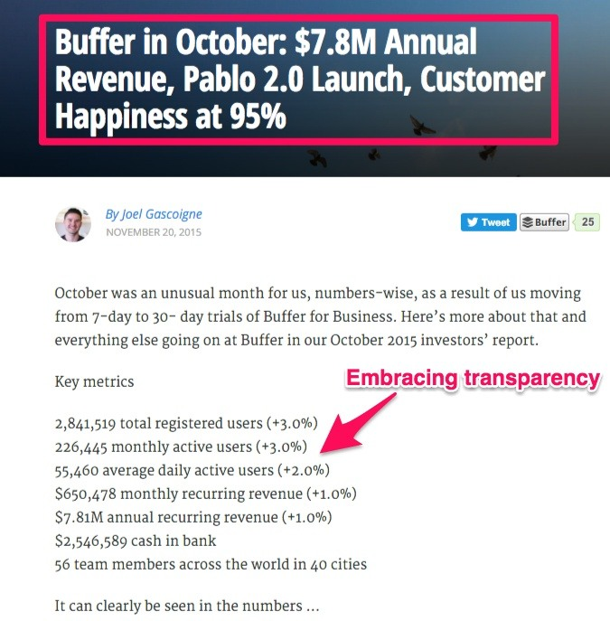 Transparency Culture in Buffer