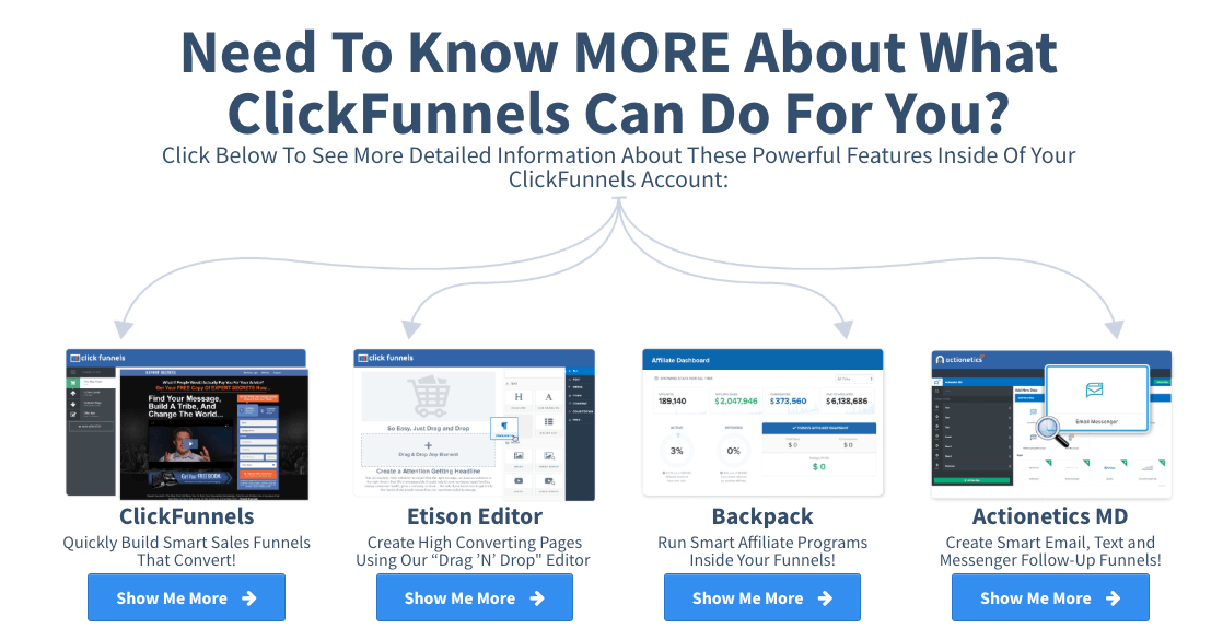 What Headline Font Does Clickfunnels Use